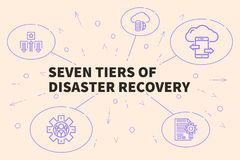 Business illustration showing the concept of seven tiers of disa. Ster recovery Stock Photography