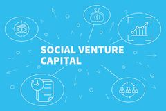 Business illustration showing the concept of social venture capi. Tal Royalty Free Stock Photography