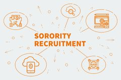 Business illustration showing the concept of sorority recruitmen. T Royalty Free Stock Image