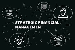 Business illustration showing the concept of strategic financial. Management Stock Photo