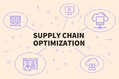Business illustration showing the concept of supply chain optimi. Zation Royalty Free Stock Image
