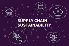 Business illustration showing the concept of supply chain sustai. Nability Stock Image
