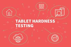 Business illustration showing the concept of tablet hardness tes. Ting Royalty Free Stock Images