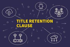 Business illustration showing the concept of title retention cla. Use Royalty Free Stock Images