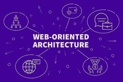 Business illustration showing the concept of web-oriented archit. Ecture Royalty Free Stock Images