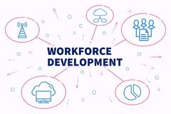 Business illustration showing the concept of workforce developme. Nt Royalty Free Stock Photos