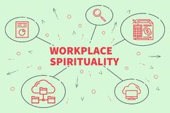 Business illustration showing the concept of workplace spiritual. Ity Stock Photos