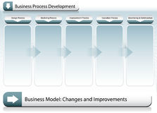 Business Improvement Chart Royalty Free Stock Photo