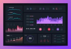 Business infographic dashboard. Modern interface, admin platform with graph, statistics chart marketing diagram. Vector royalty free illustration