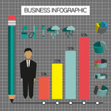 Business infographic with icons, person, pencil and diagrams, flat design Royalty Free Stock Photos
