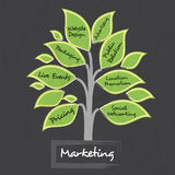 Business infographic layout with abstract tree. Stock Image