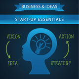 Business infographic. Schematic info graphic with businessman. Start up essentials. Vector illustration Stock Photo