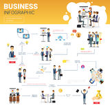 Business Infographics Set With Copy Space For Presentation Career Success Concept. Flat Vector Illustration Stock Photos