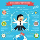 Business infographics set Stock Photography