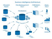Business Intelligence Architecture with infographic elements Stock Photo