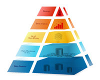 Business Intelligence Coloured Pyramid Concept. Business Intelligence concept using coloured pyramid design. Processing flow steps: data sources, ETL - data stock illustration