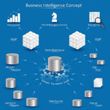 Business Intelligence Concept Royalty Free Stock Photography