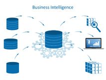 Business Intelligence Concept - infographic Royalty Free Stock Images