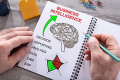 Business intelligence concept on a notepad Stock Image