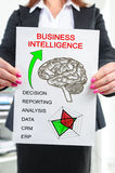 Business intelligence concept shown by a businesswoman Stock Photography