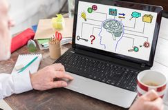 Business intelligence concept on a laptop screen. Business intelligence concept shown on a laptop screen Royalty Free Stock Photo