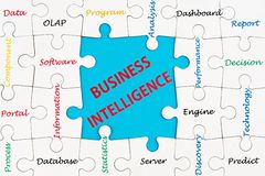 Business intelligence concept Royalty Free Stock Image
