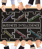 BUSINESS INTELLIGENCE concept words Royalty Free Stock Image