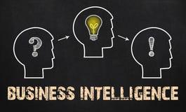 Business Intelligence - grupa trzy ludzie z znakiem zapytania Zdjęcia Royalty Free