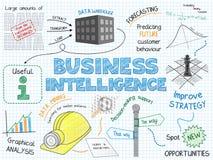 BUSINESS INTELLIGENCE nakreślenia pojęcia Wektorowe ikony Zdjęcia Stock