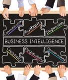 BUSINESS INTELLIGENCE pojęcia słowa Obraz Royalty Free