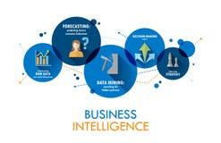 BUSINESS INTELLIGENCE pojęcia Wektorowy sztandar na okręgach Zdjęcia Stock