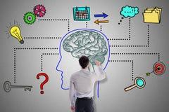 Business Intelligence pojęcie rysujący mężczyzna Obraz Stock