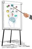 Business Intelligence pojęcie rysujący na flipchart Zdjęcia Stock