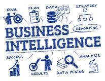 Business Intelligence pojęcia doodle Fotografia Royalty Free