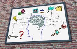 Business Intelligence pojęcie na billboardzie Zdjęcie Royalty Free