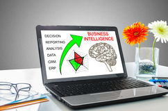 Business Intelligence pojęcie na laptopu ekranie Obrazy Royalty Free