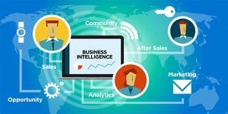 Business Intelligence Software Background Teamwork. Opportunity, Community, After Sales, Analytics, Marketing Stock Images