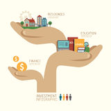 Business investment concept infographic hand step to successful Stock Photos