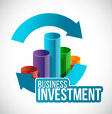 Business investment cycle graph concept Stock Photos