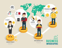 Business investment funds board game flat Royalty Free Stock Photos