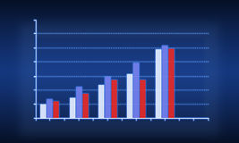 Business investment planning graphs. Stock Image