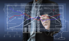 Business investment planning graphs. Royalty Free Stock Photo