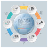 Business Journey With Global Round Circle Continent Diagram Royalty Free Stock Images