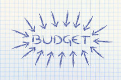 Business key concepts: Budget Royalty Free Stock Images