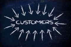 Business key concepts: Customers Royalty Free Stock Images