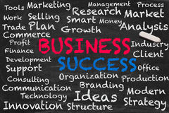 Business keywords 01. High resolution image with chalk keywords on black chalkboard about successful business. Illustration for the most important terms in Stock Image