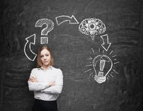 Business lady is constructing a decision making procedure. The consequence of decision making process are drawn on the wall Stock Photos