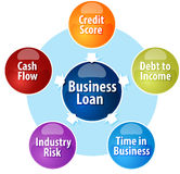 Business Loan business diagram illustration Royalty Free Stock Images