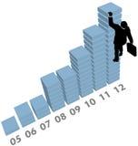 Business man climbs up sales data chart. Business person climbs up company financial data bar chart vector illustration