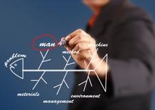 Business man draw and analyze